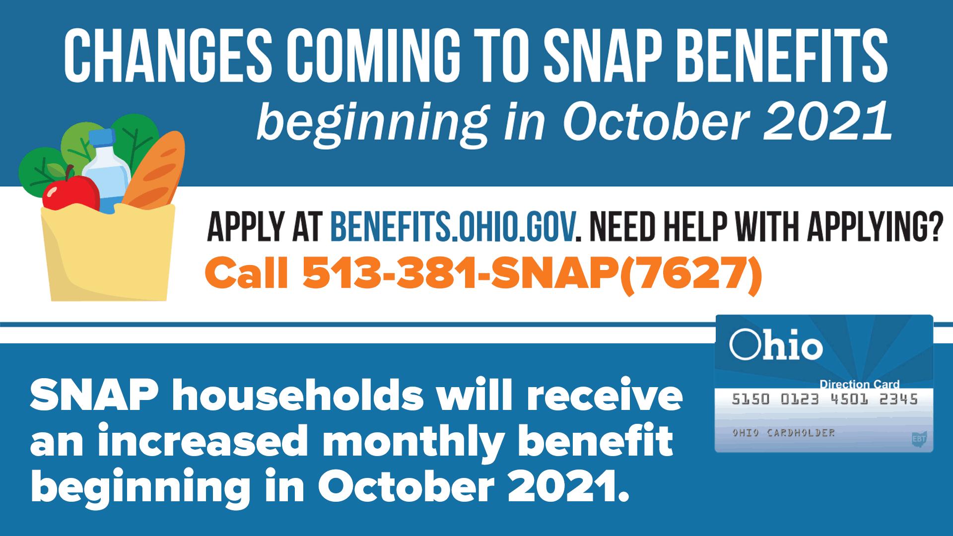SNAP Benefits Changes